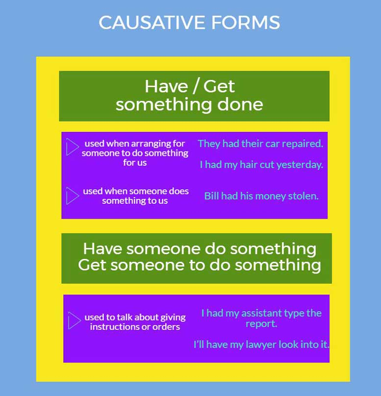 Сausative form в англійській мові: have something done / have someone do